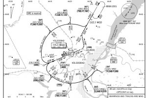 Подход по VOR на C-47 Skytrain к URWW