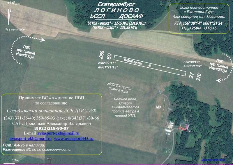Сценарии для X-plane 11 аэродромы Свердловской Области